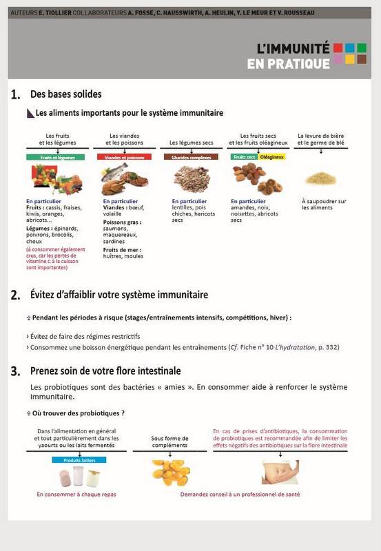 La nutrition sportive avec Gatorade et l'INSEP - Blog O Sports